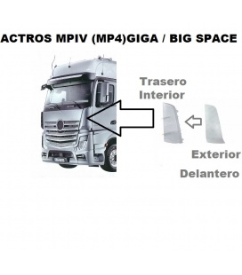 DEFLECTORES ACTROS MP4 GIGA / BIG SPACE