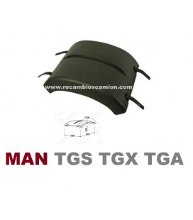 GUARDABARROS MAN TGX,TGS,TGA