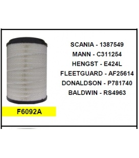 FILTRO AIRE SCANIAS SERIES 4